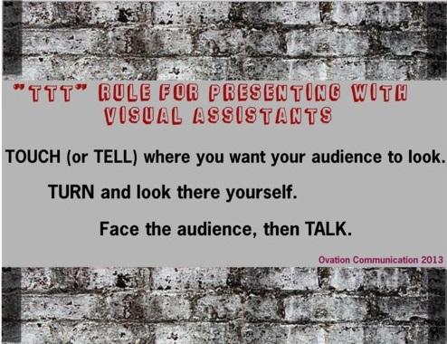 Presentation skills training TTT