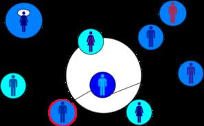 business social media etiquette
