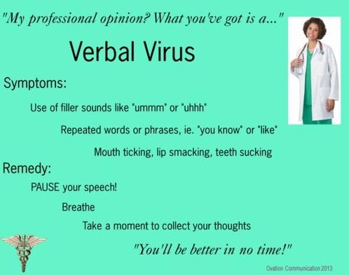 Professional communication skills 7